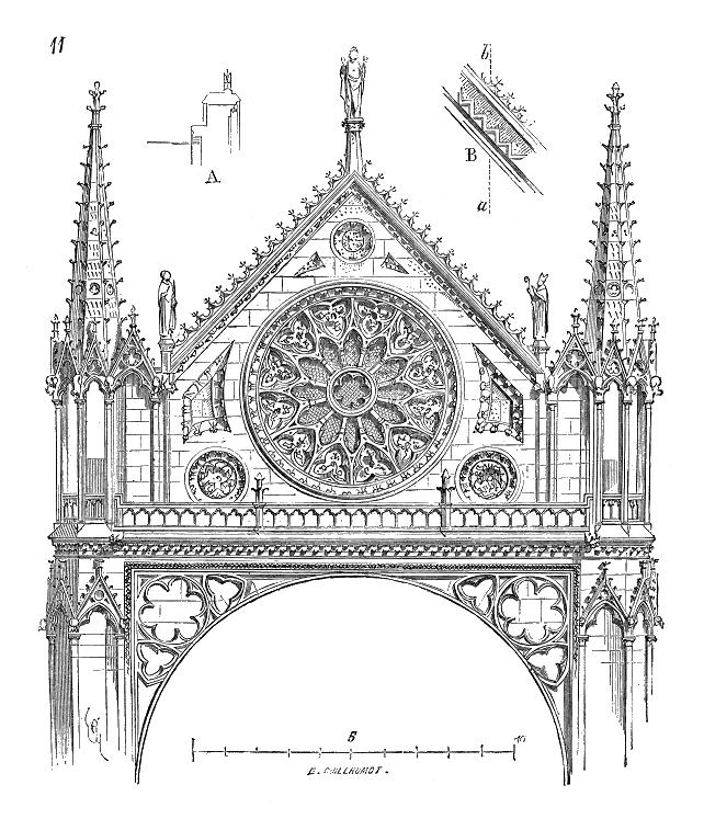 Pignon.transept.Notre.Dame.Paris